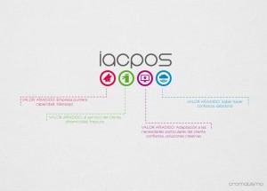 Diseño marca, branding IACPOS