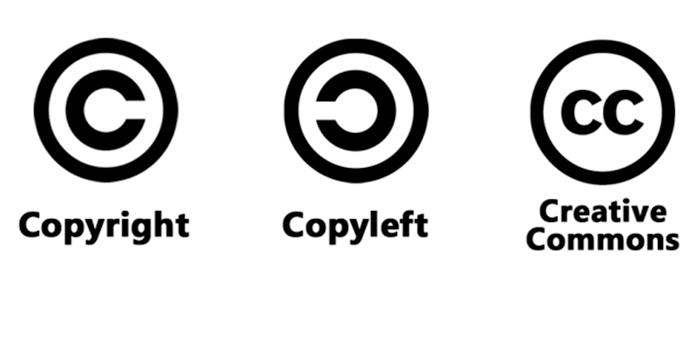 Tipos de copyright